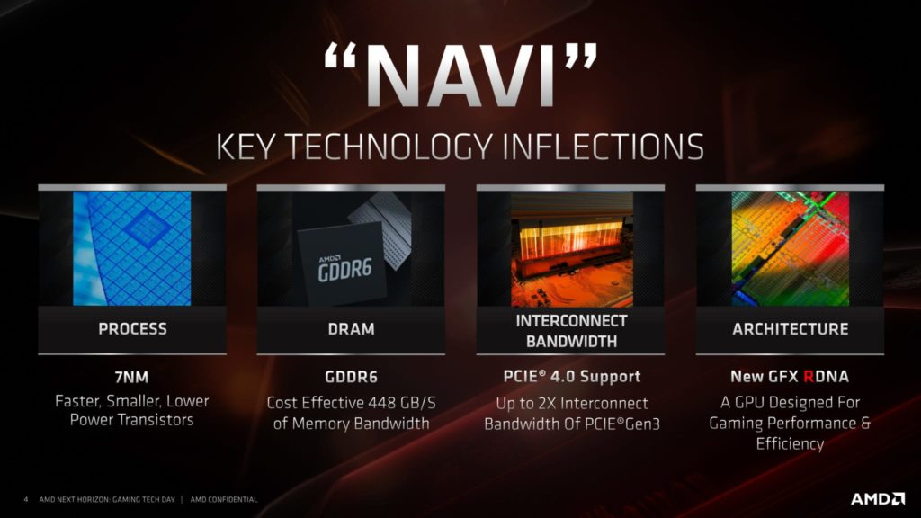 AMD Radeon RX 5700XT and 5700 Should Get a 10% Performance Boost via Driver Update