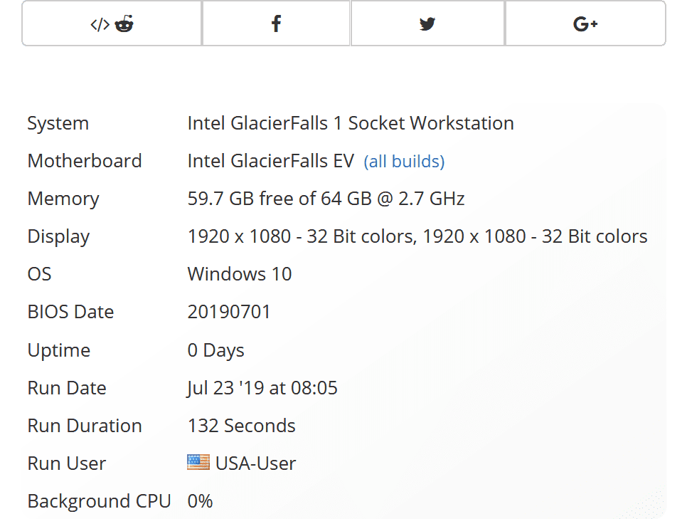 10 Core/20 Thread Intel Cascade Lake-X CPU Spotted on UserBench
