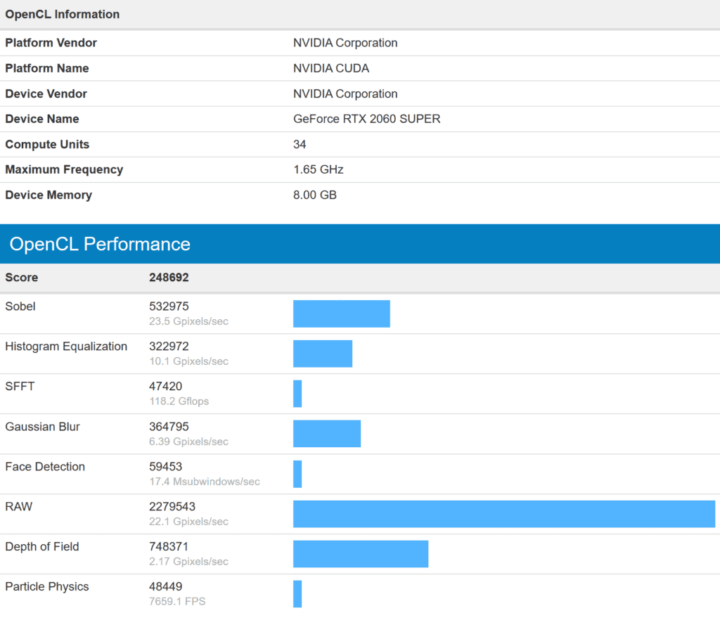 NVIDIA RTX 2060 Super Faster than RTX 2060 in Geekbench OpenCL, 2070S Slower than 2080