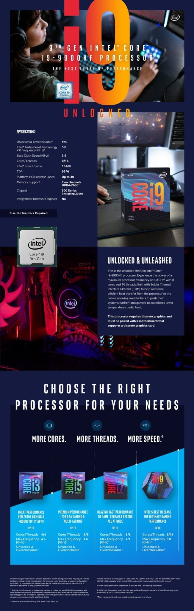 The Intel Core i9-9900KF on Sale for a Discounted price of $420 on Newegg