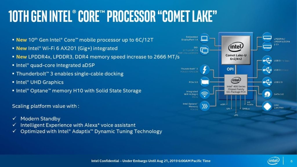 Comet Lake specifications