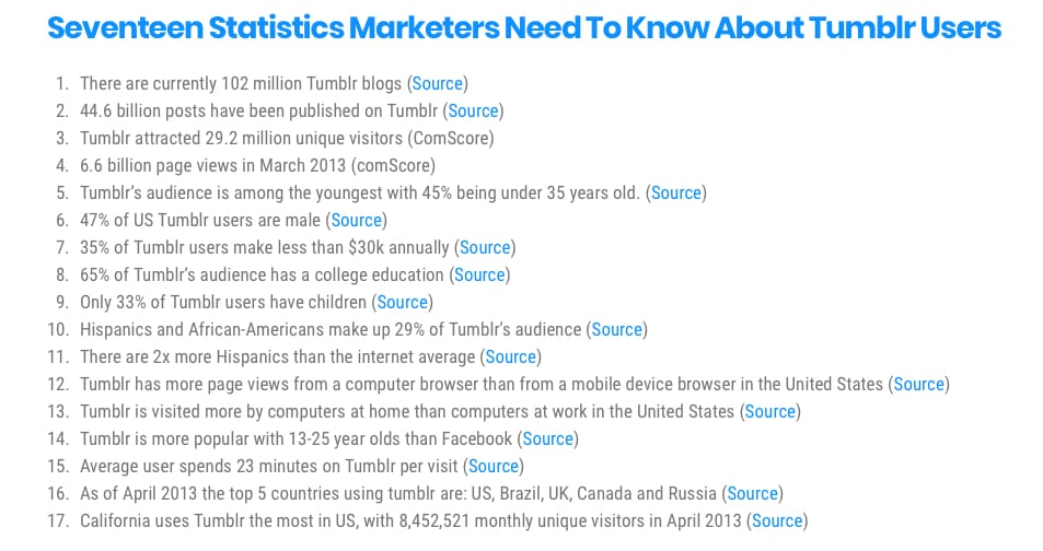 Source: https://kanguro.fi/blog/who-uses-tumblr-17-statistics-marketers-need-to-know-about-tumblr/