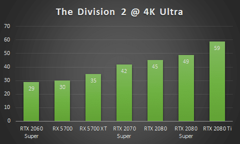 ASUS ROG Strix GeForce RTX 2080 Ti Review: Worth the 1,24,000 INR Price?