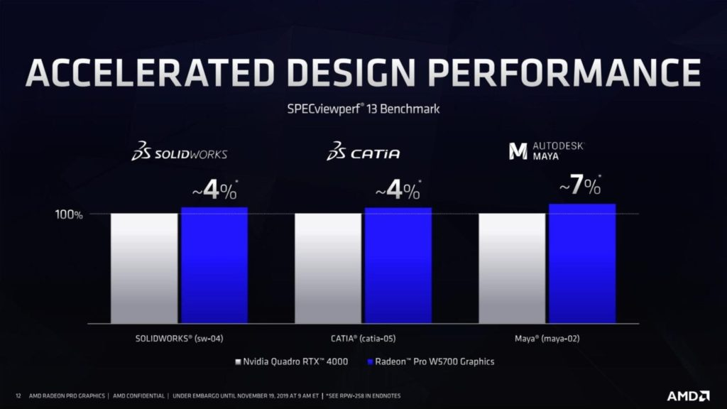 AMD Launches Radeon Pro W5700 Based on 7nm RDNA Architecture for Workstations