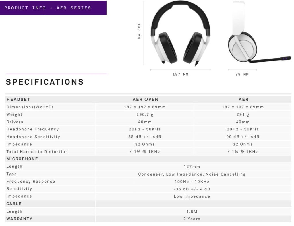 NZXT Reveals New Audio Suite for Gamers (Press Release)
