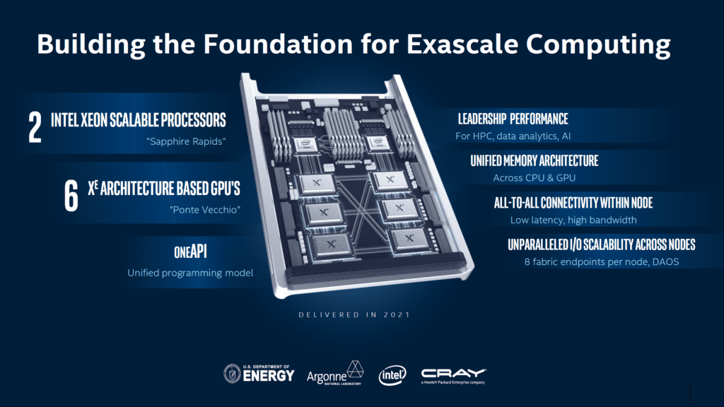 Intel Xe Architecture for HPC and Exascale Unvieled: Ponte Vecchio & OneAPI