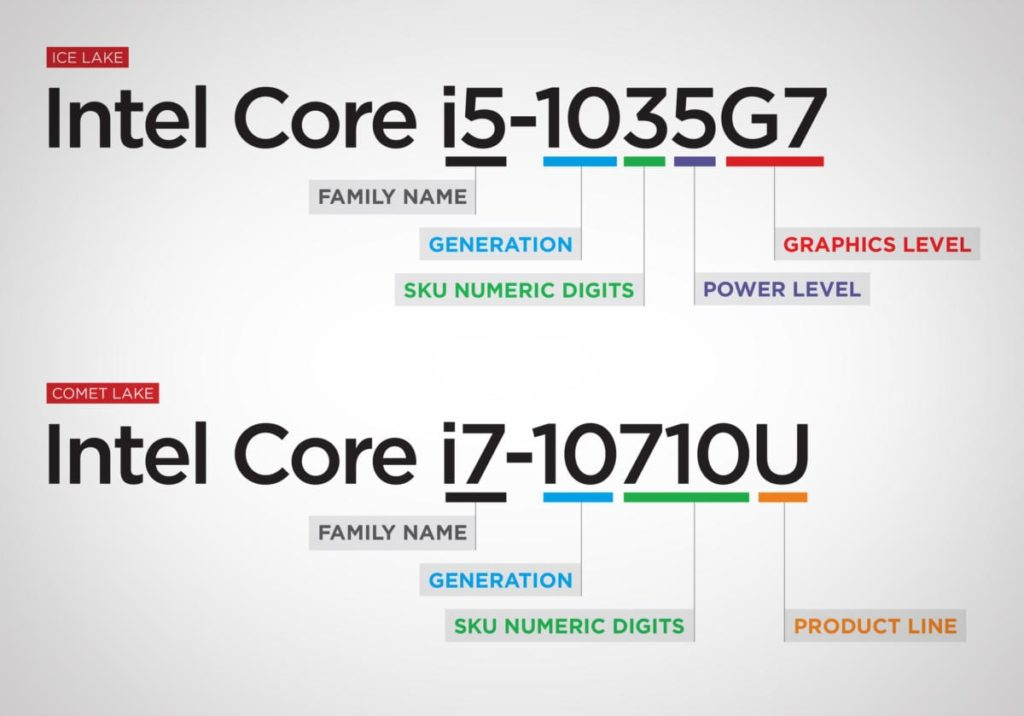10th Gen Intel Comet Lake-H Processor Spotted