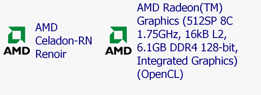 "AMD Ryzen 3 4200G APU ""Renoir"" with 1.75GHz Vega 8 iGPU and 7nm Zen 2 Cores Spotted"