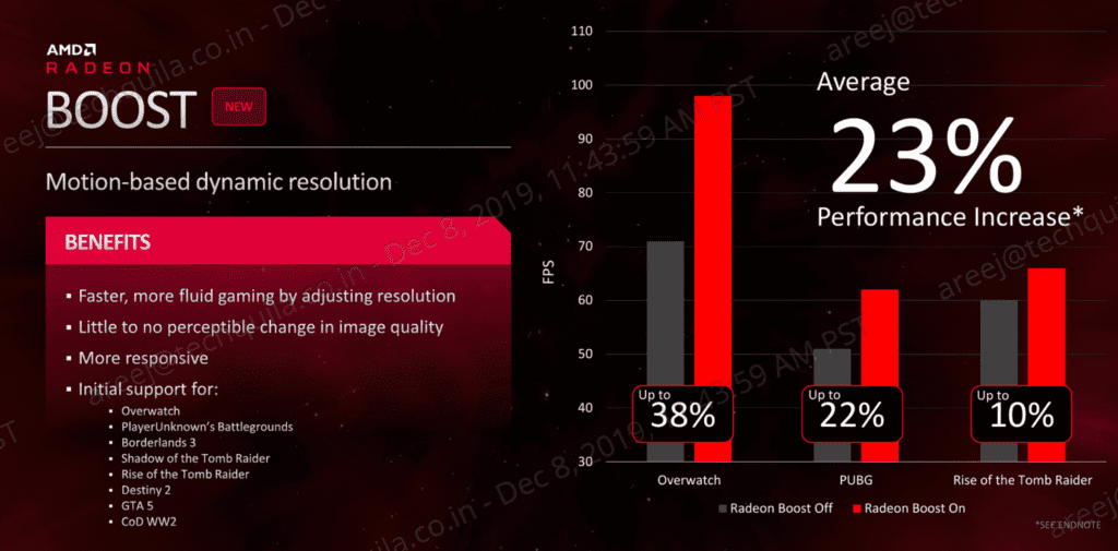 AMD Launches Radeon Software Adrenaline 2020 Edition