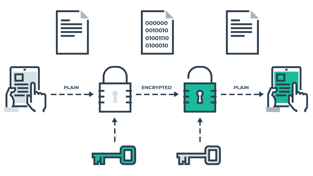 Most Extended Encryption Key Cracked