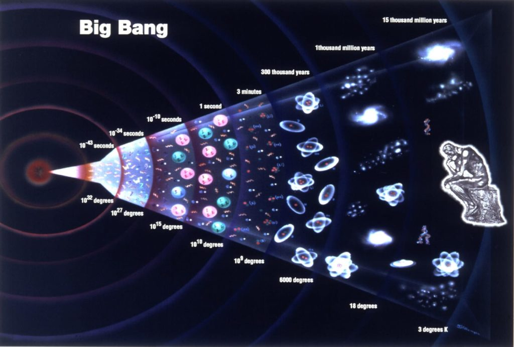 The Big Bang Was Not The Beginning Of The Universe