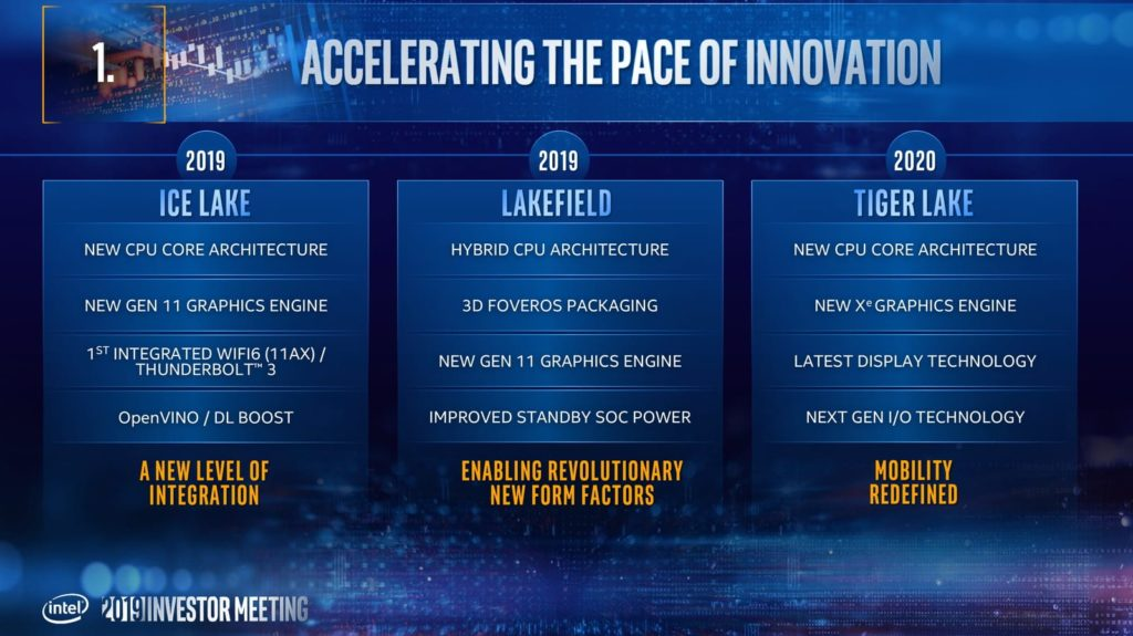 Intel Checks 10nm+ 'Tiger Lake' CPUs With Integrated Thunderbolt 4 and Gen12 Graphics