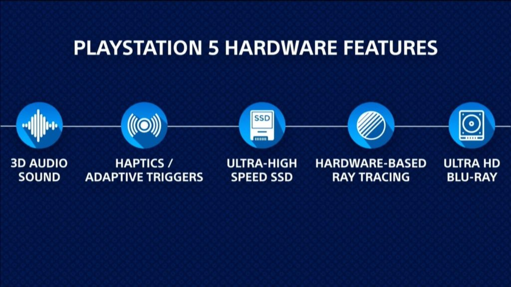 PS5-features