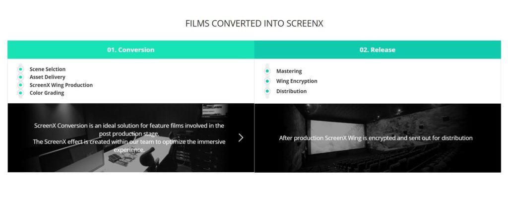 Films Converted into ScreenX
