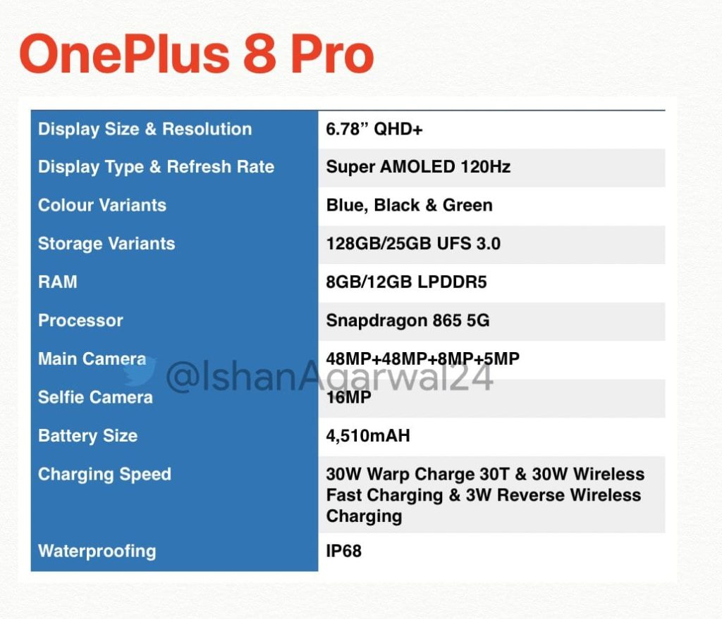 One Plus 8 Pro Specfications 1