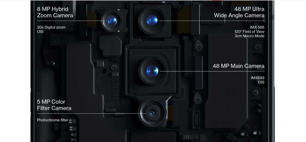 No, OnePlus 8 Pro cannot give you Superman's X-Ray vision!