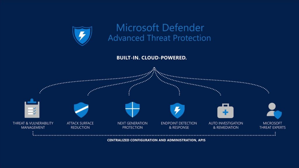 Microsoft Defender ATP Available for Public Preview