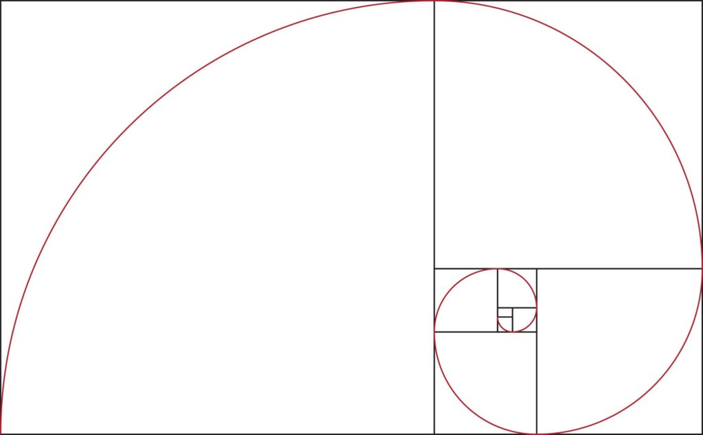 The golden spiral is a pattern that emerges from the Fibonacci sequence.