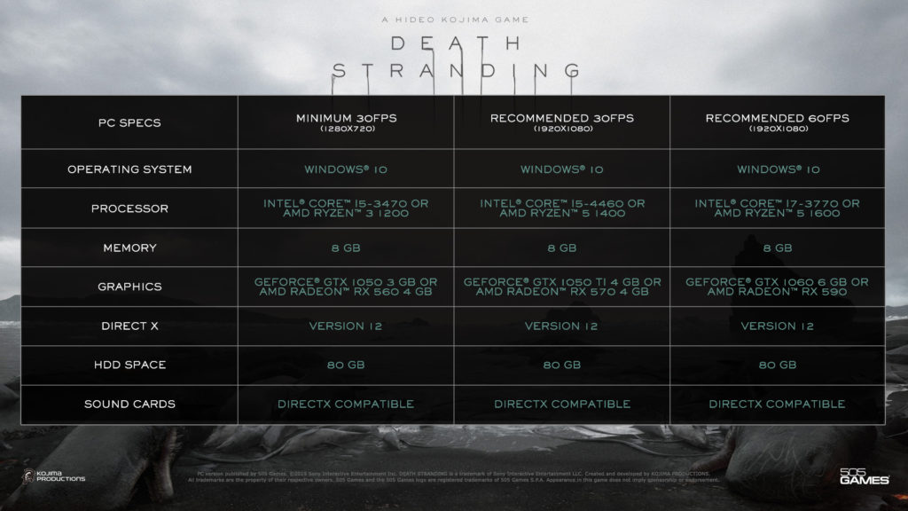 Death Stranding PC Official System Requirements