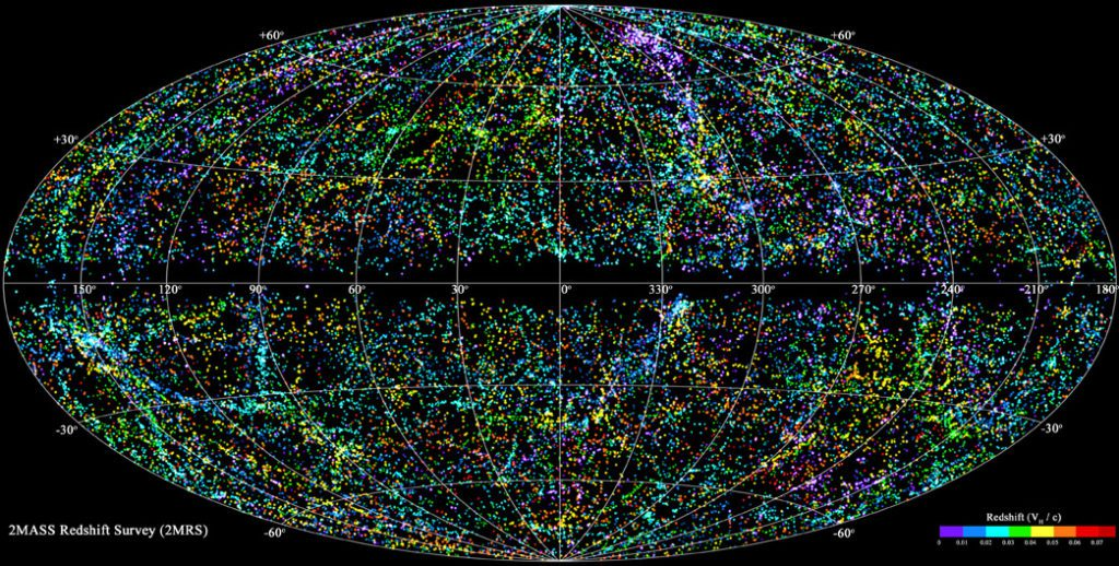 Another map of the Universe documenting the 'red shift' phenomena.