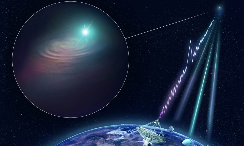 Radio bursts are uncommon.