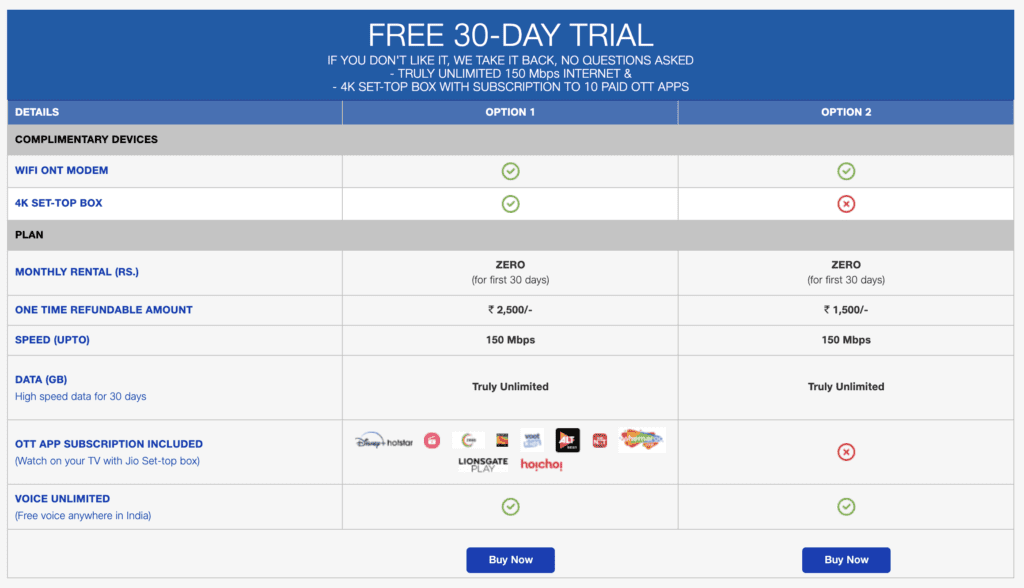 New Jio Fiber Plans with 30 Days Free-Trial Announced, Starts at Rs. 399/Month