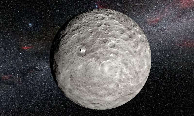 Ceres is a dwarf planet.