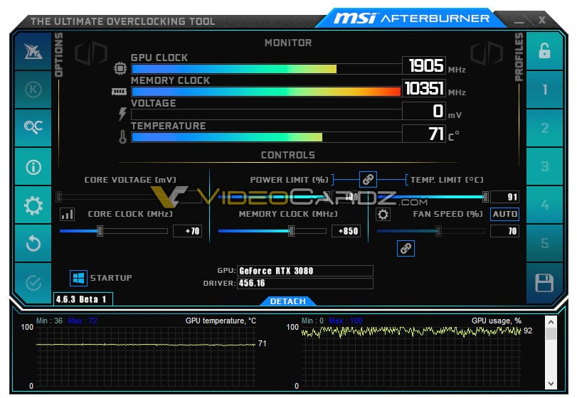 MSI Afterburner overcloked RTX 3080 (leaked, Videocardz)