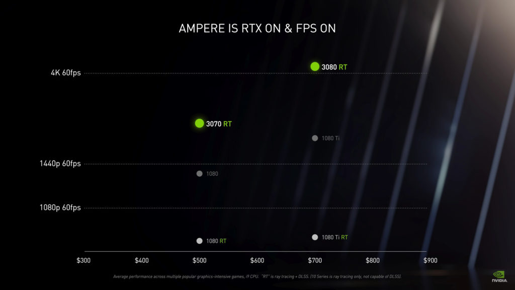 Nvidia comparing RTX 3000 GPUs directly with GTX 10 series cards