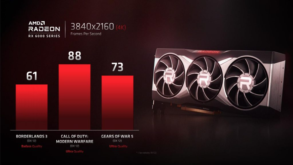 RDNA 2 Radeon - Big Navi Gaming Benchmarks