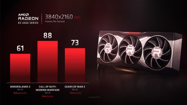 Does AMD Need a DLSS Alternative for its Radeon RX 6000 Graphics Cards? (Yes it Does)