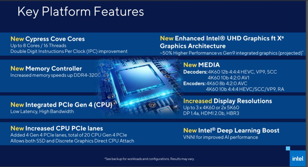 Intel Rocket Lake Features