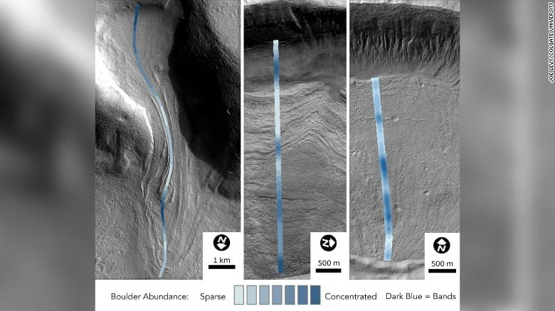 Glaciers Found on Mars Gives Insight into its History