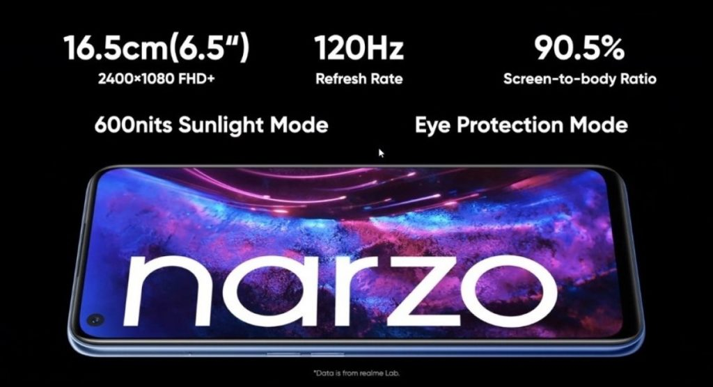 Realme Narzo 30 Pro and Narzo 30A Debuts in India