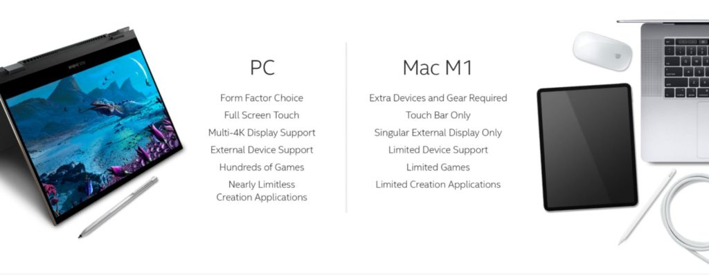 """Intel seems to have got hold of a M1-powered 16"""" MacBook Pro, ahead of it's launch."""