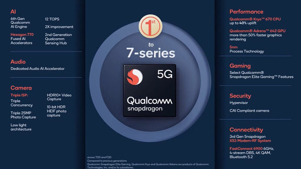 Qualcomm has reserved its bragging rights for the Snapdragon 780Gas they become the first company to be manufacturing a mid-range 5nm SoC. Courtesy: XDADevelopers
