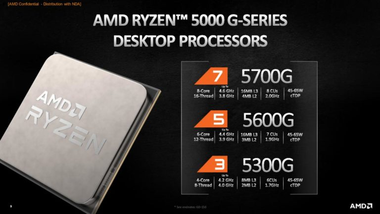Ryzen 5000 CPUs With Integrated Graphics Released, But It's Only For Pre-Built Gaming PCs