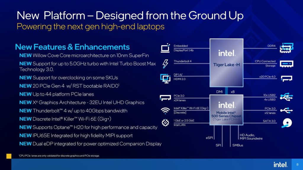 Intel 11th Gen Core Tiger Lake-H Mobile Processors Features