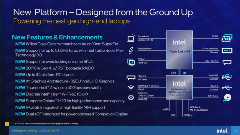 Intel 11th Gen Core Tiger Lake H Features