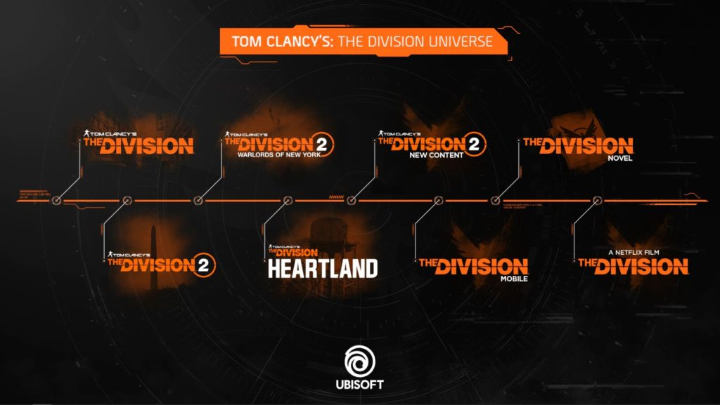 Tom Clancy's The Division Roadmap by Ubisoft