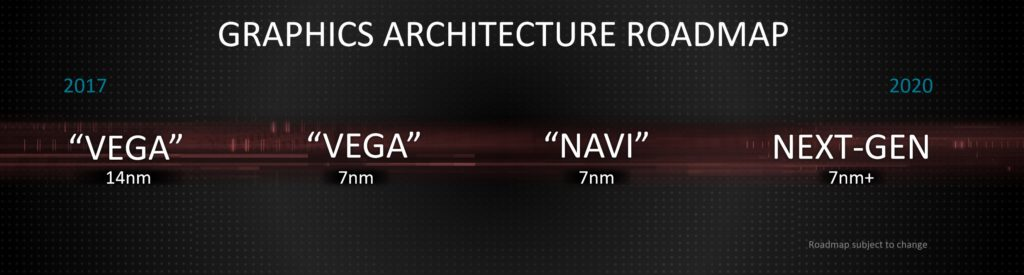 AMD Radeon Navi 7nm