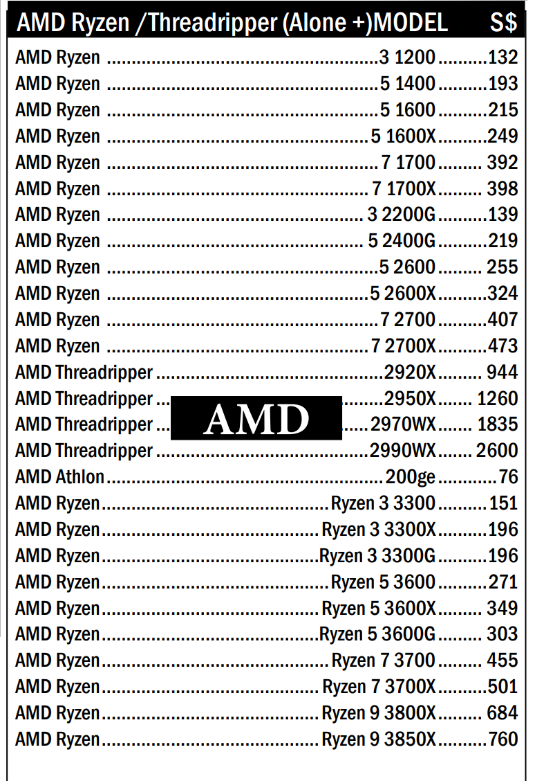 Amd Ryzen 3000 Cpus Prices Leaked 16 Core 3850x To Cost 560