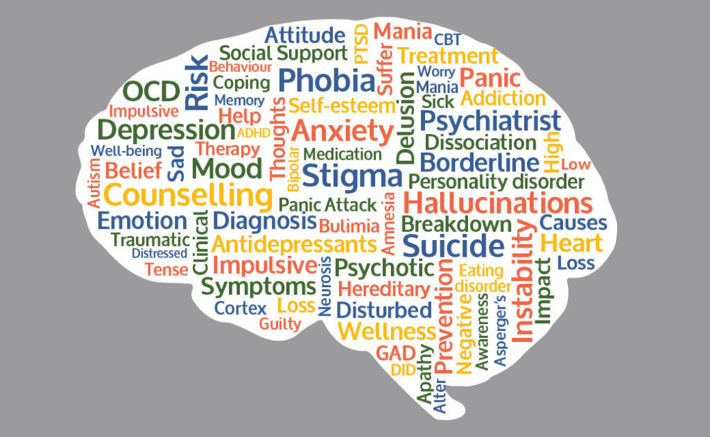 Mental Health Continues To Be One Of The Most Neglected Issues