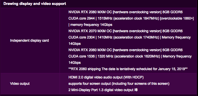 NVIDIA GeForce RTX 2080 Mobile