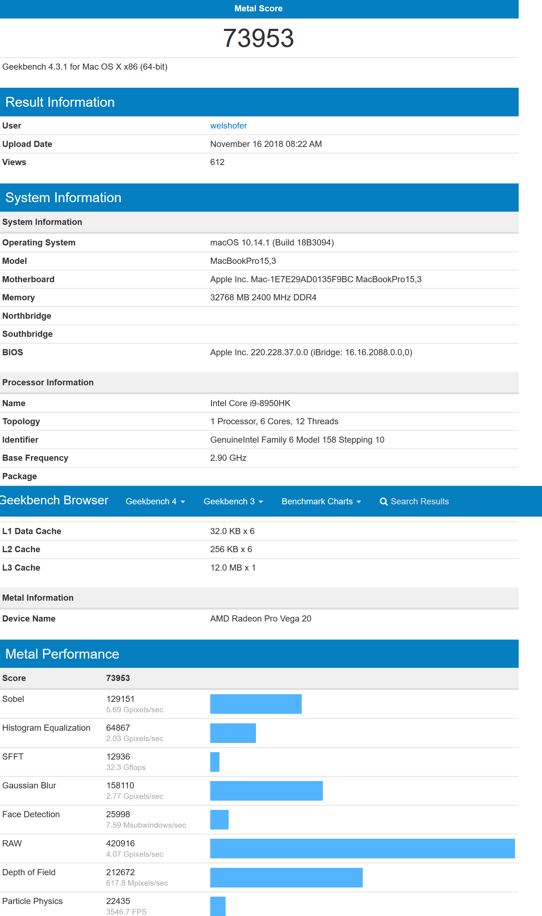Geekbench Result For Amd Radeon Rx Vega 20 Spotted 73buzz